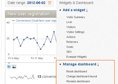 Dashboard-tour-custom-analytics-dashboards